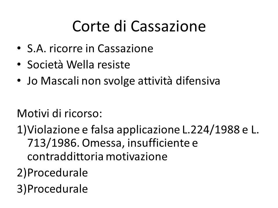 Corte di Cassazione S.A. ricorre in Cassazione Società Wella resiste