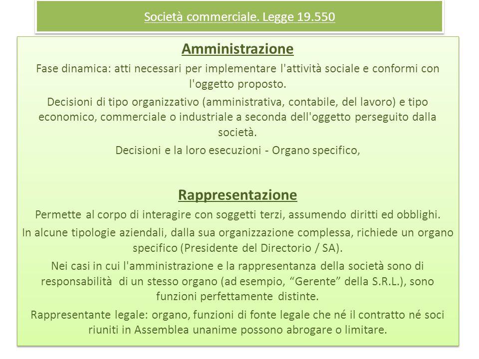 Società commerciale. Legge 19.550