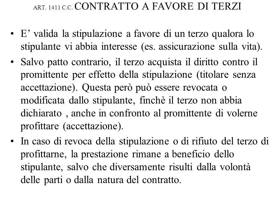 ART. 1411 C.C. CONTRATTO A FAVORE DI TERZI