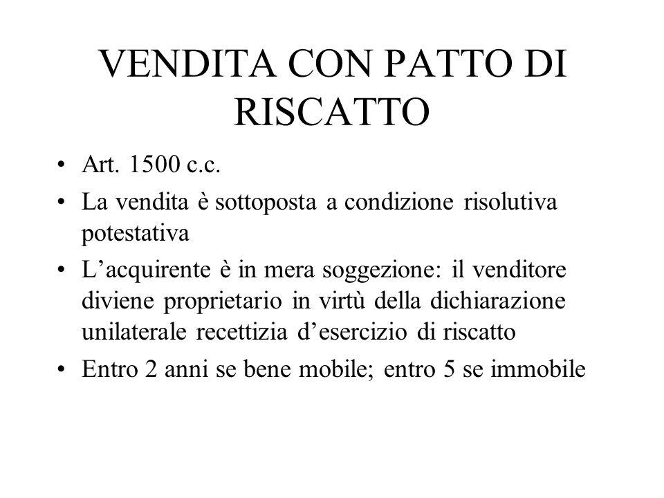 VENDITA CON PATTO DI RISCATTO