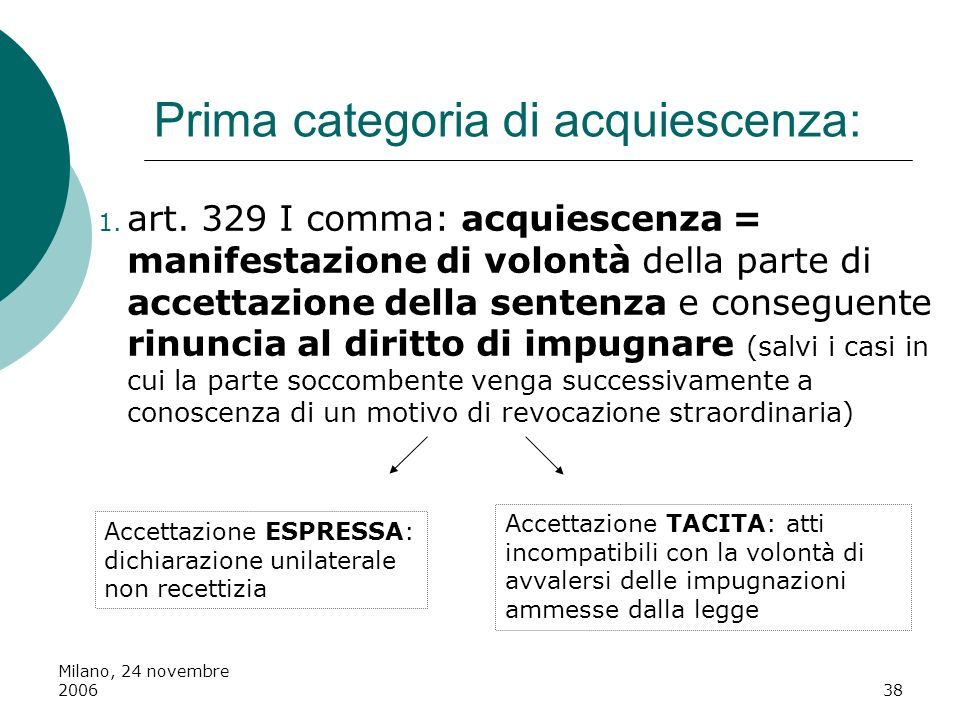 Prima categoria di acquiescenza: