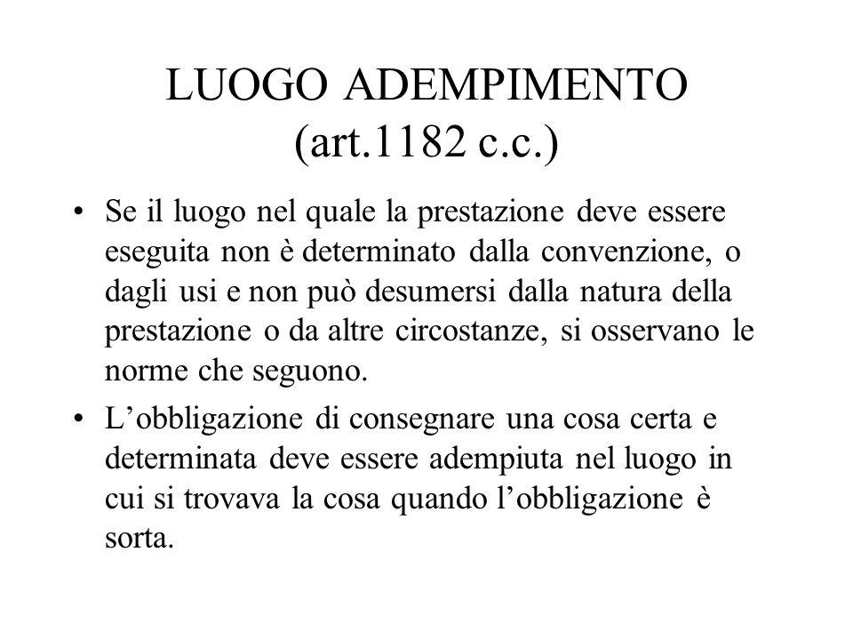 LUOGO ADEMPIMENTO (art.1182 c.c.)
