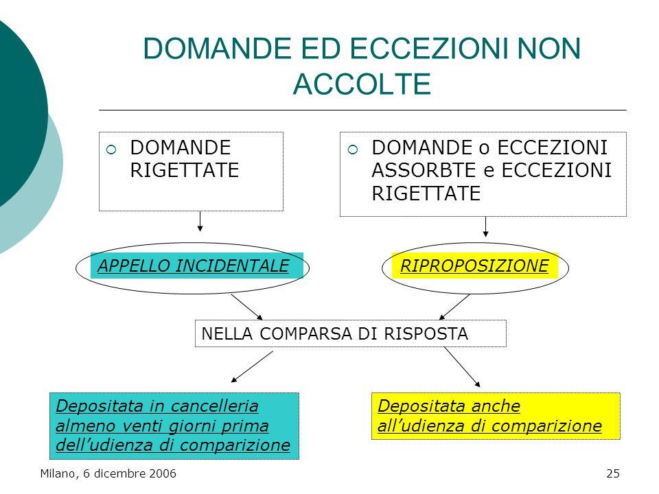 DOMANDE ED ECCEZIONI NON ACCOLTE