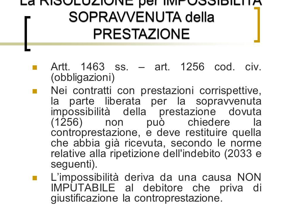 La RISOLUZIONE per IMPOSSIBILITA' SOPRAVVENUTA della PRESTAZIONE