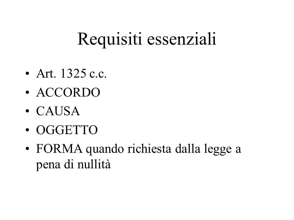 Requisiti essenziali Art. 1325 c.c. ACCORDO CAUSA OGGETTO
