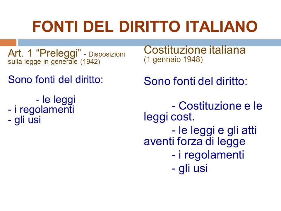 FONTI DEL DIRITTO ITALIANO