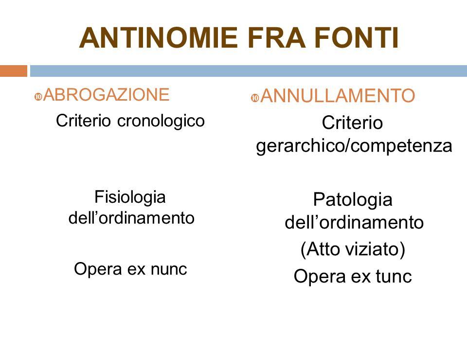 ANTINOMIE FRA FONTI ANNULLAMENTO Criterio gerarchico/competenza