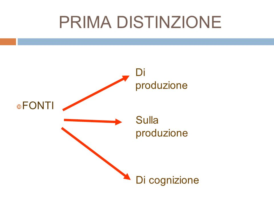 PRIMA DISTINZIONE FONTI Di produzione Sulla produzione Di cognizione