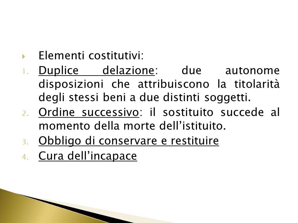 Elementi costitutivi: