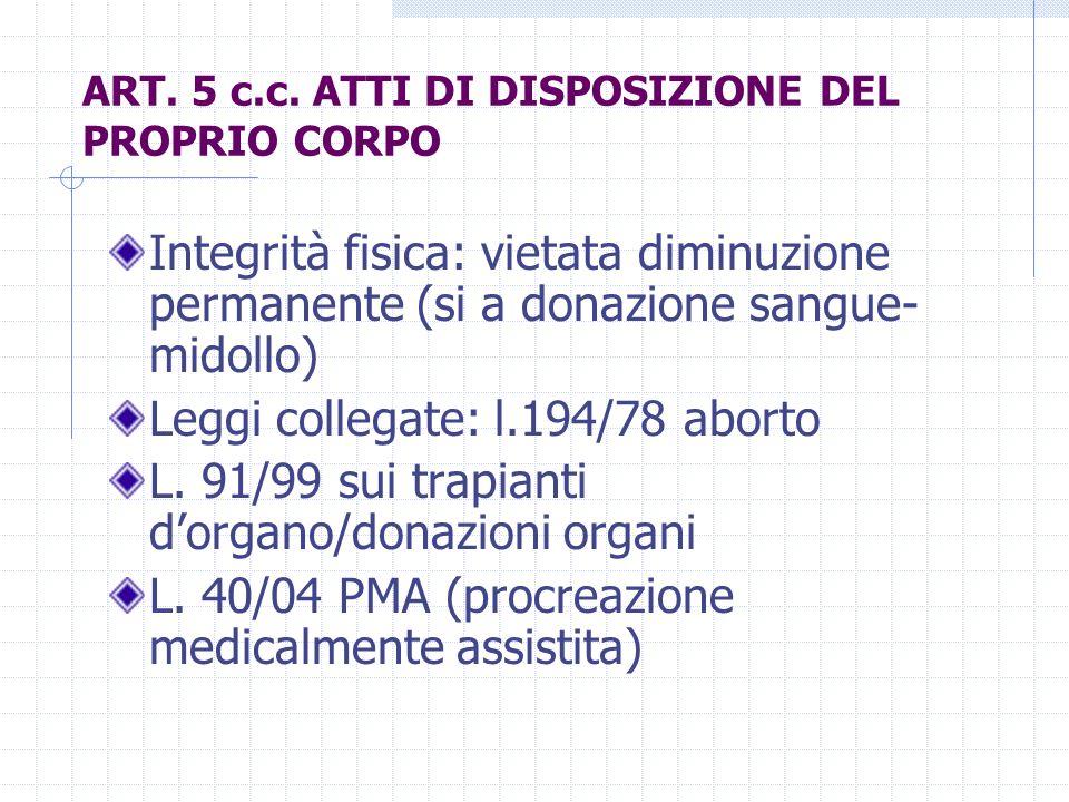 ART. 5 c.c. ATTI DI DISPOSIZIONE DEL PROPRIO CORPO