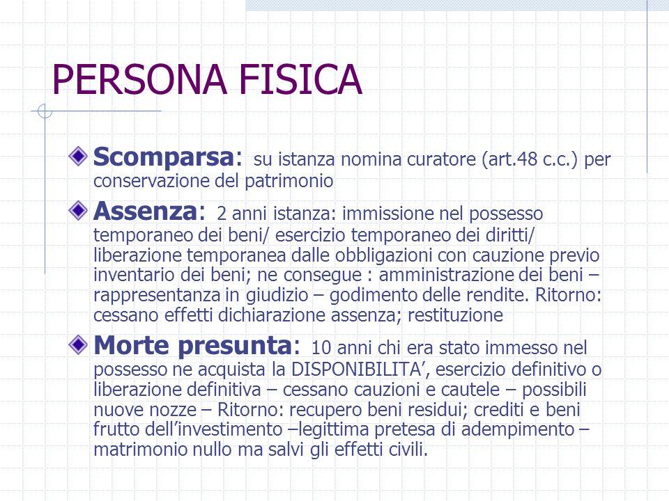 PERSONA FISICA Scomparsa: su istanza nomina curatore (art.48 c.c.) per conservazione del patrimonio.