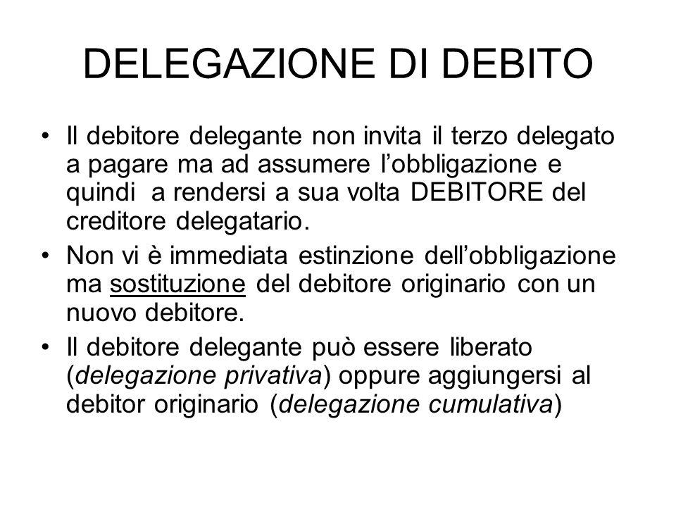 DELEGAZIONE DI DEBITO