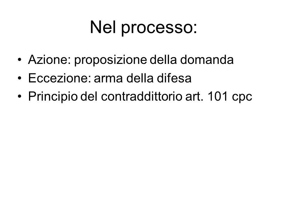 Nel processo: Azione: proposizione della domanda