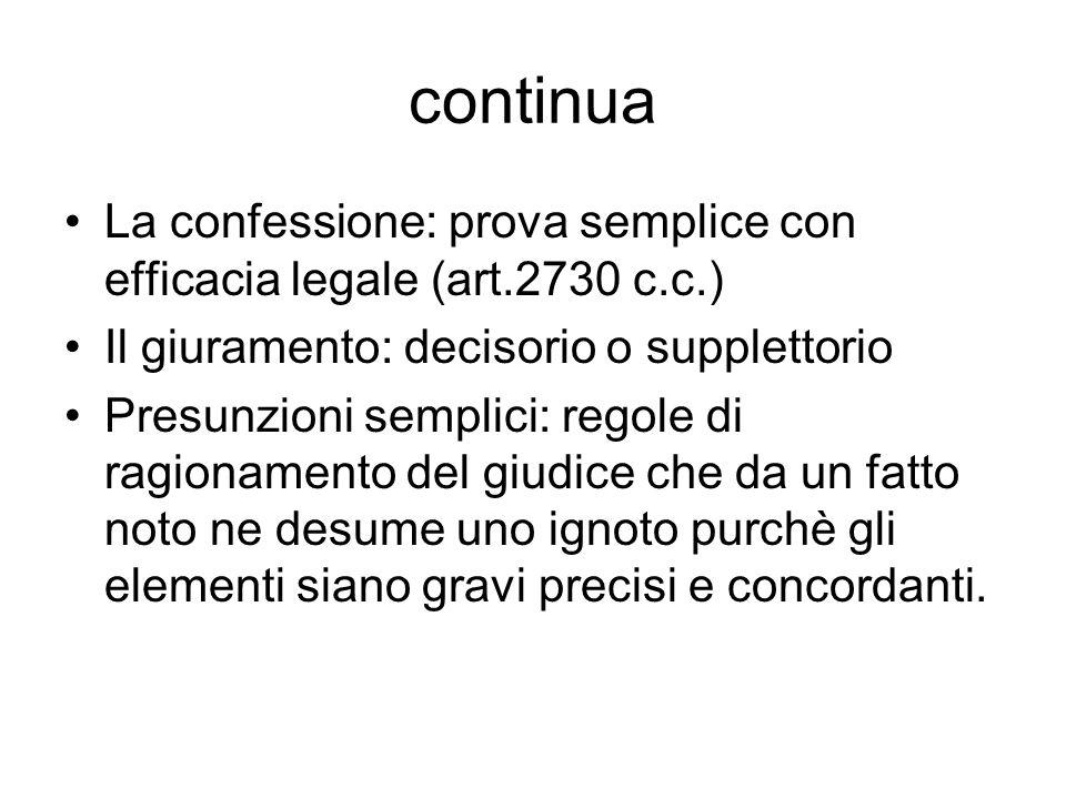 continua La confessione: prova semplice con efficacia legale (art.2730 c.c.) Il giuramento: decisorio o supplettorio.