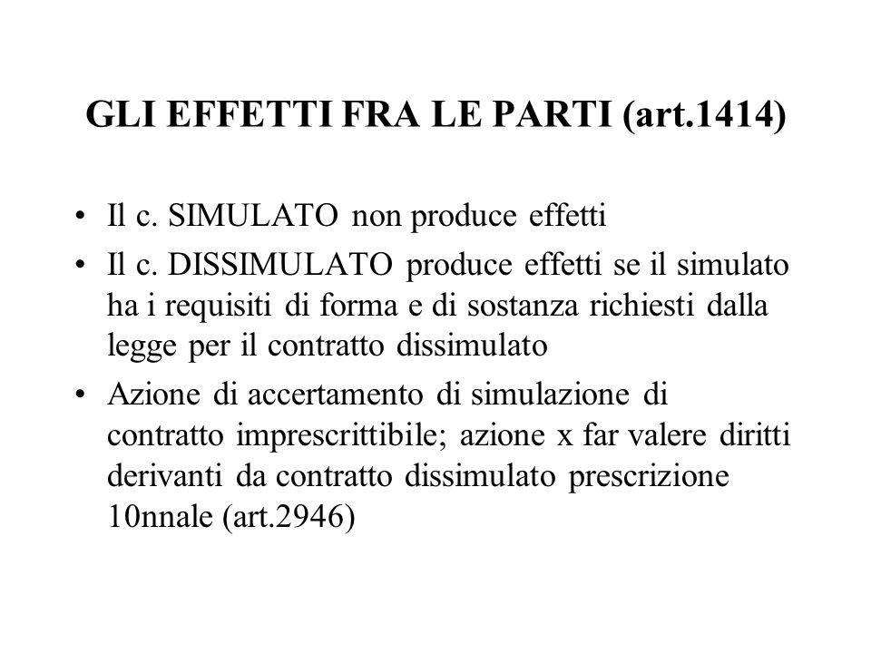 GLI EFFETTI FRA LE PARTI (art.1414)