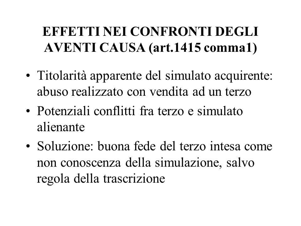 EFFETTI NEI CONFRONTI DEGLI AVENTI CAUSA (art.1415 comma1)