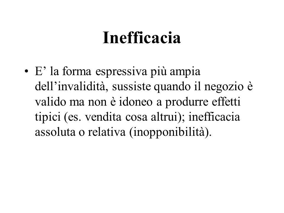 Inefficacia