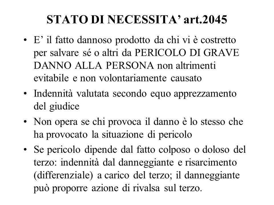 STATO DI NECESSITA' art.2045