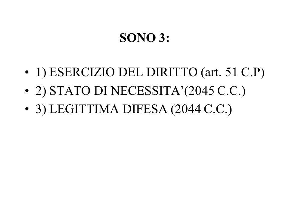 SONO 3: 1) ESERCIZIO DEL DIRITTO (art.