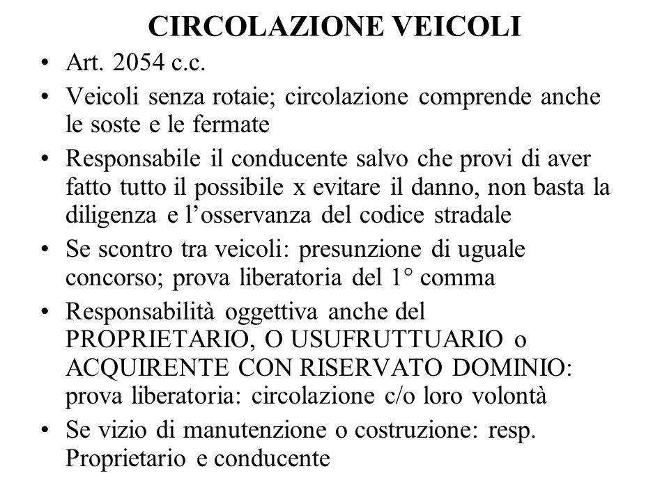 CIRCOLAZIONE VEICOLI Art. 2054 c.c.