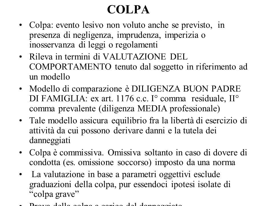 COLPA Colpa: evento lesivo non voluto anche se previsto, in presenza di negligenza, imprudenza, imperizia o inosservanza di leggi o regolamenti.