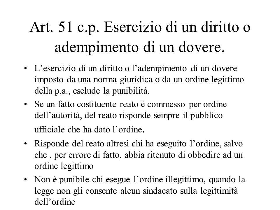Art. 51 c.p. Esercizio di un diritto o adempimento di un dovere.