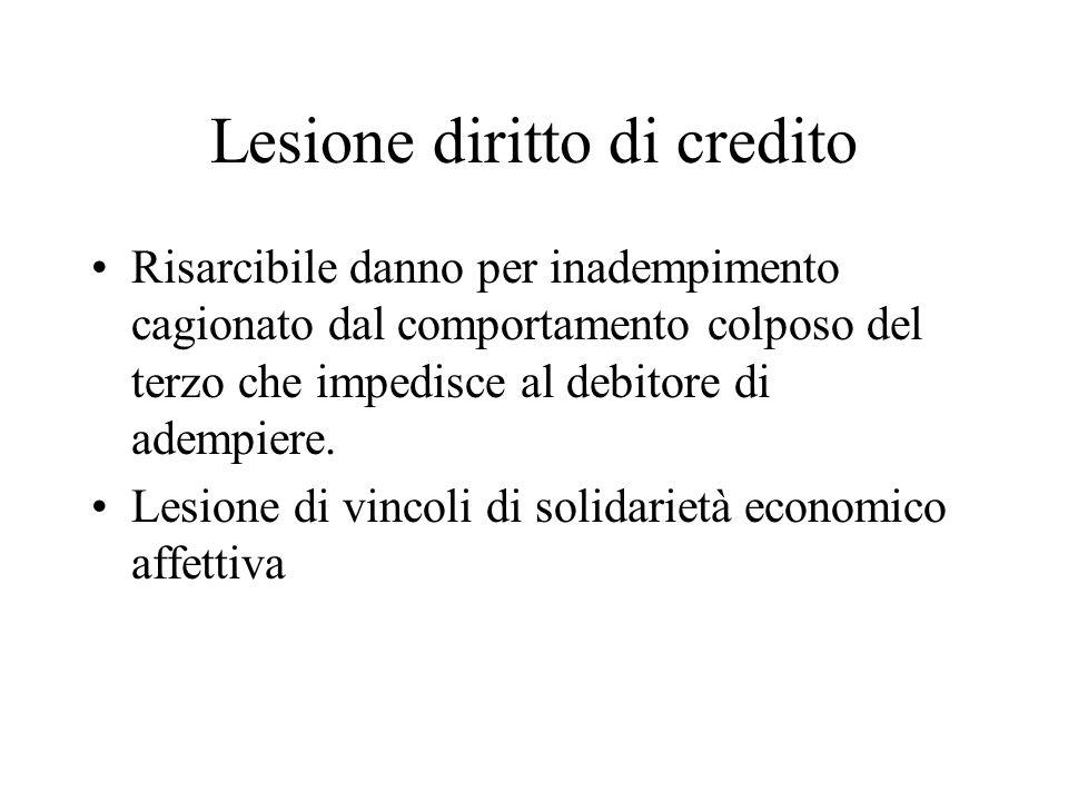 Lesione diritto di credito