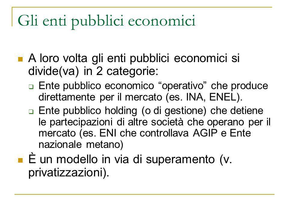 Gli enti pubblici economici