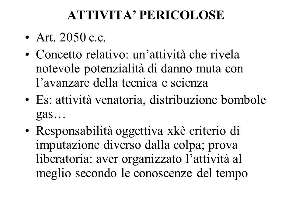 ATTIVITA' PERICOLOSEArt. 2050 c.c.