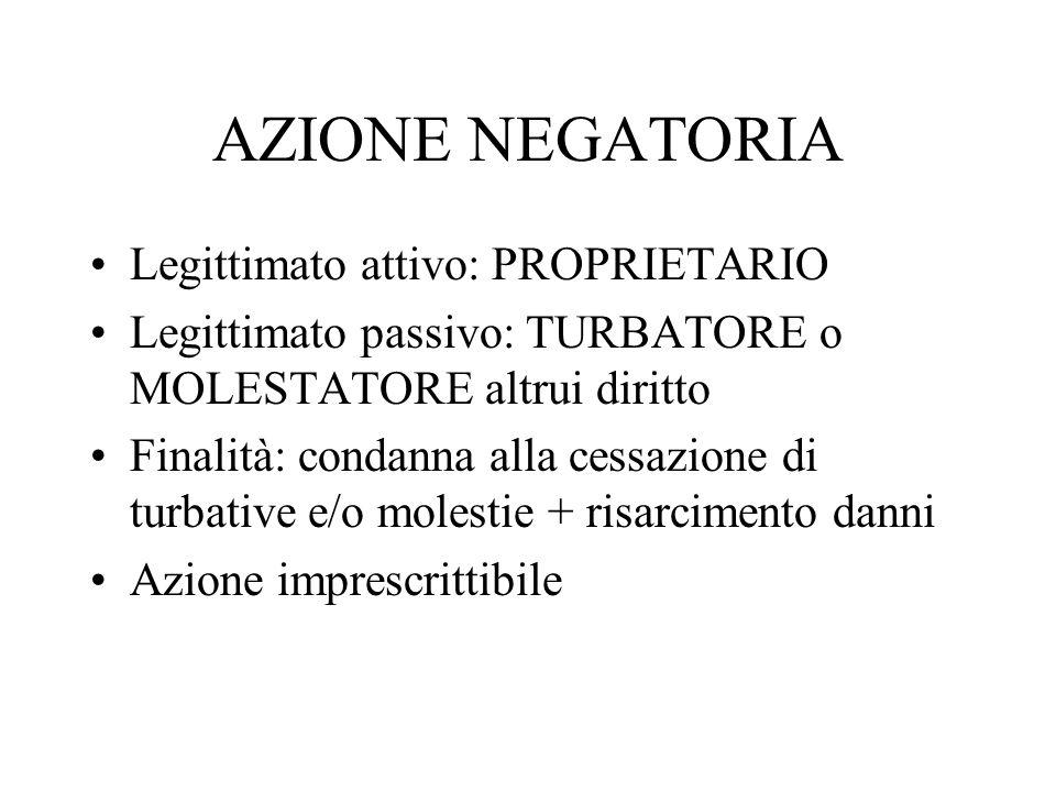 AZIONE NEGATORIA Legittimato attivo: PROPRIETARIO