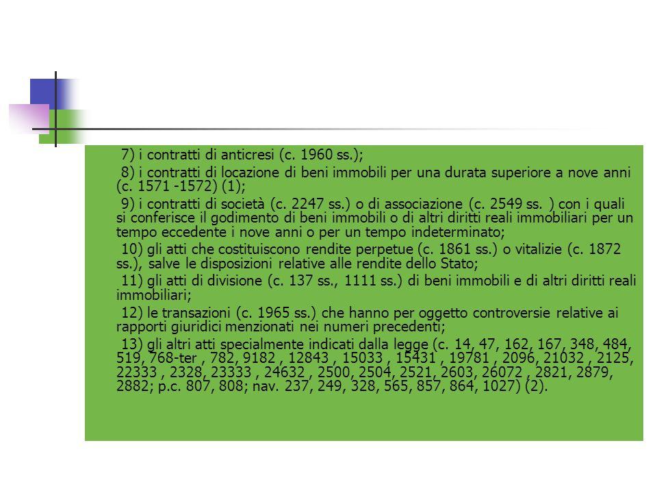 7) i contratti di anticresi (c. 1960 ss.);