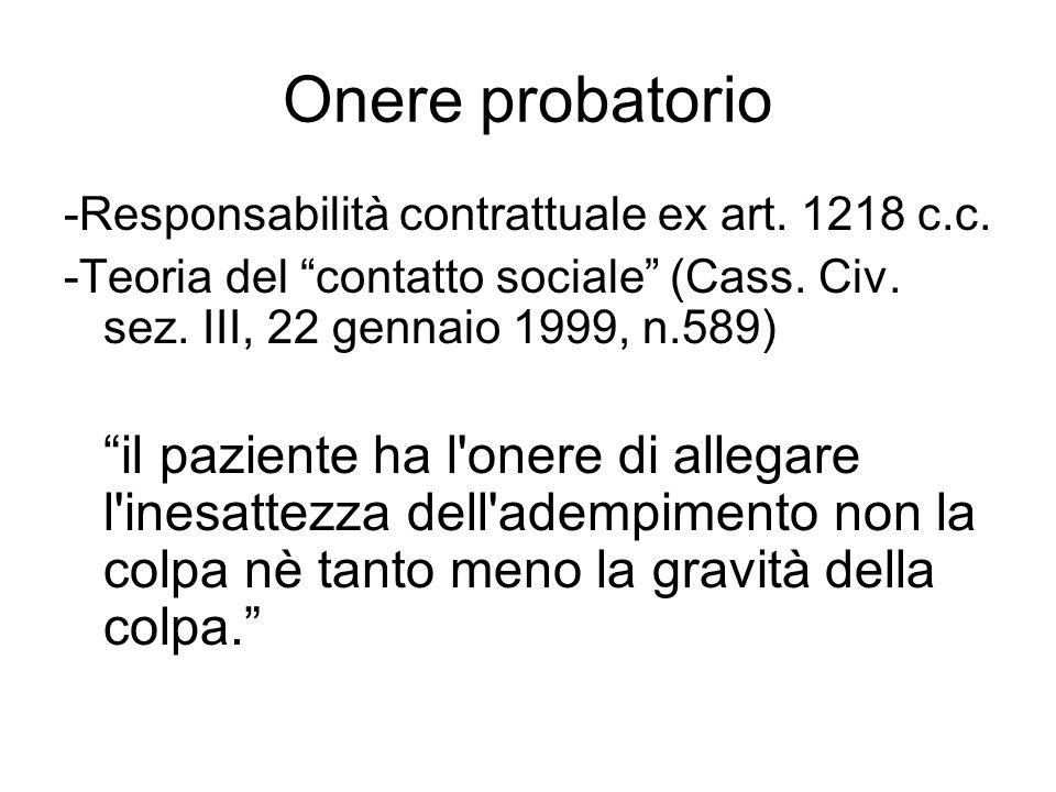 Onere probatorio -Responsabilità contrattuale ex art. 1218 c.c.