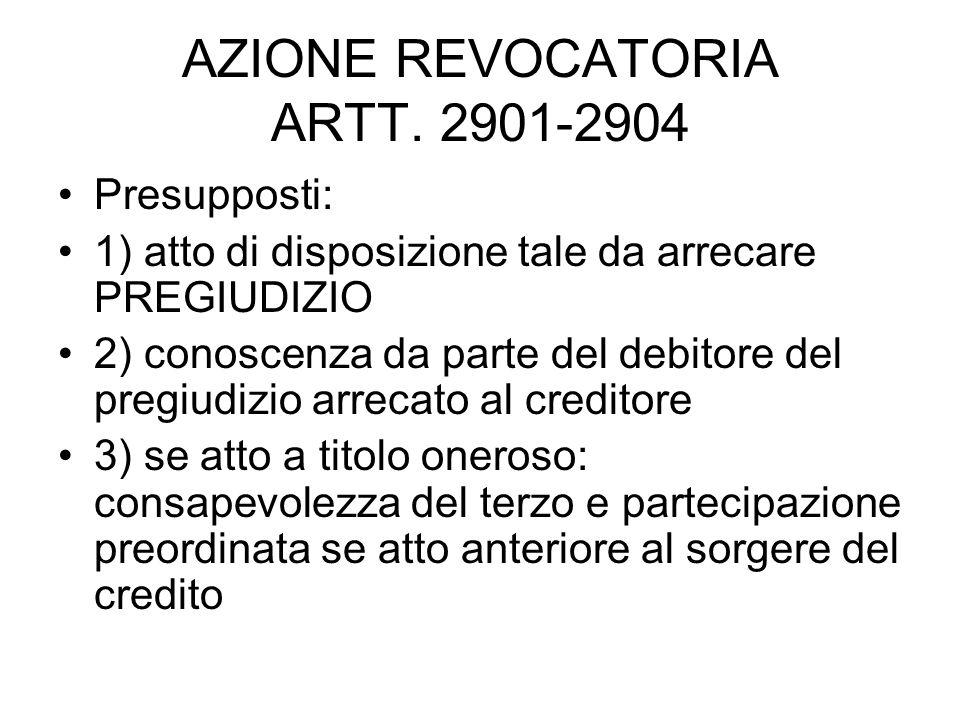 AZIONE REVOCATORIA ARTT. 2901-2904