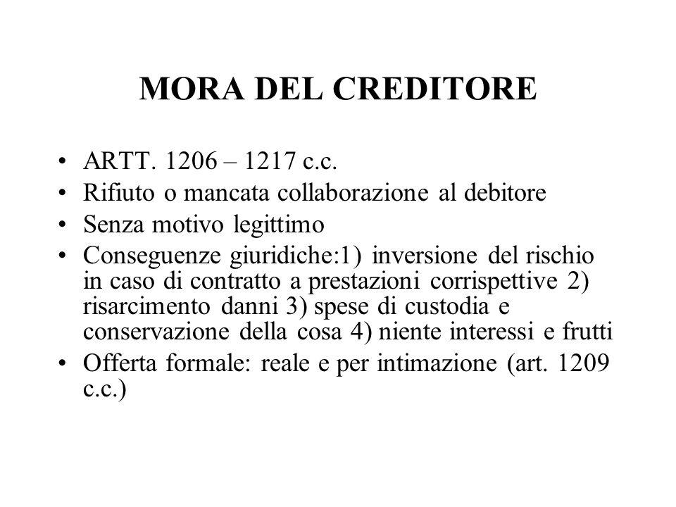 MORA DEL CREDITORE ARTT. 1206 – 1217 c.c.