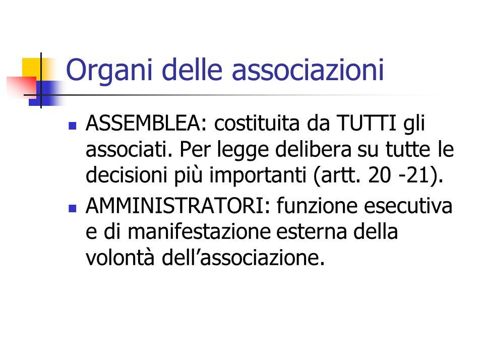 Organi delle associazioni