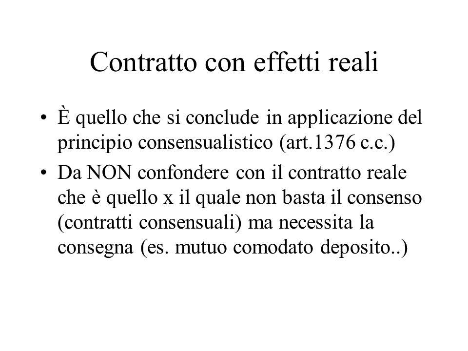 Contratto con effetti reali