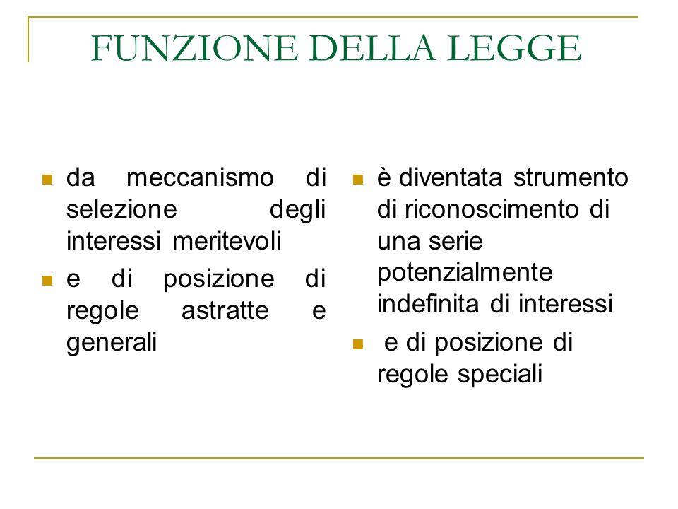 FUNZIONE DELLA LEGGE da meccanismo di selezione degli interessi meritevoli. e di posizione di regole astratte e generali.