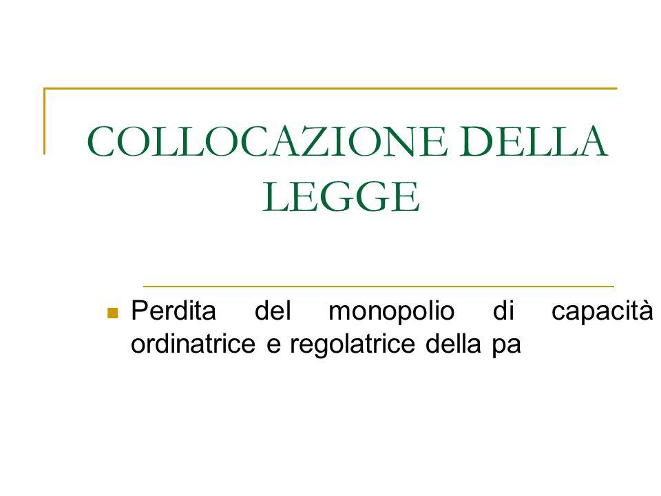 COLLOCAZIONE DELLA LEGGE