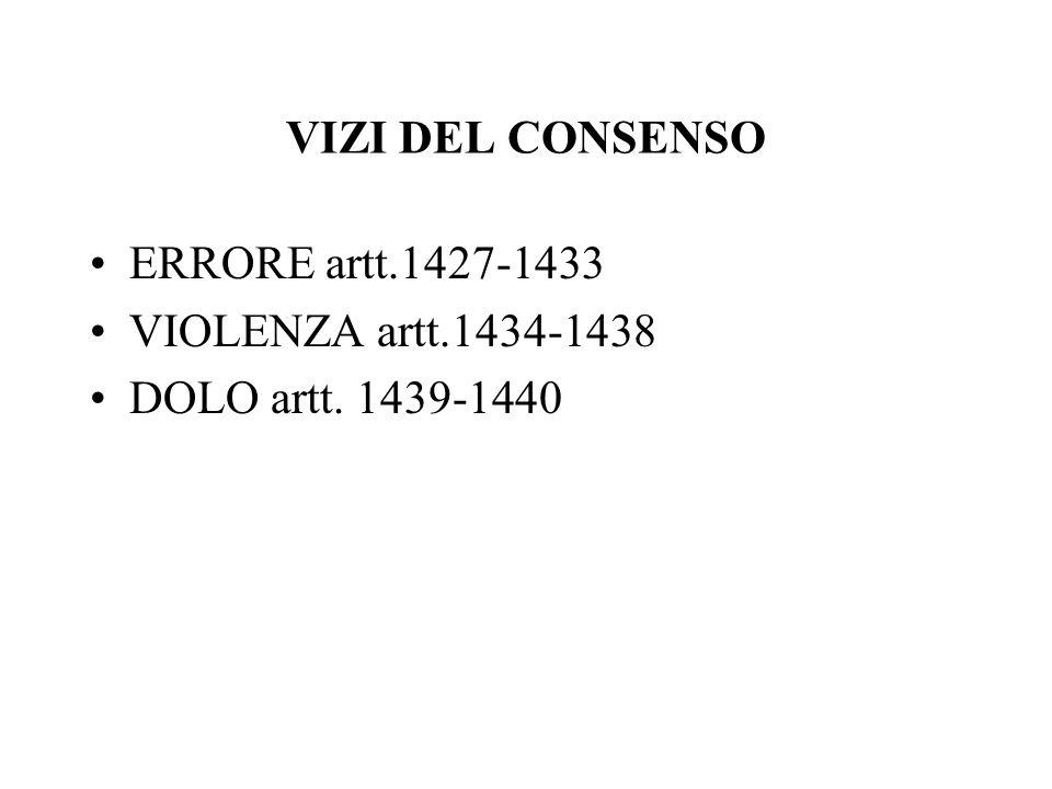 VIZI DEL CONSENSO ERRORE artt.1427-1433 VIOLENZA artt.1434-1438 DOLO artt. 1439-1440