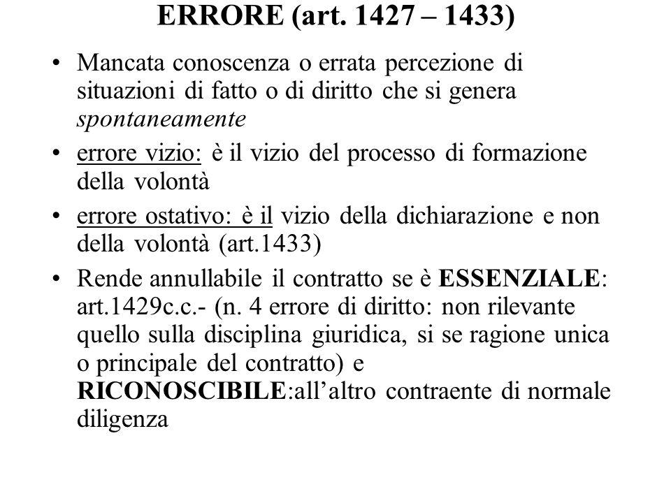 ERRORE (art. 1427 – 1433) Mancata conoscenza o errata percezione di situazioni di fatto o di diritto che si genera spontaneamente.