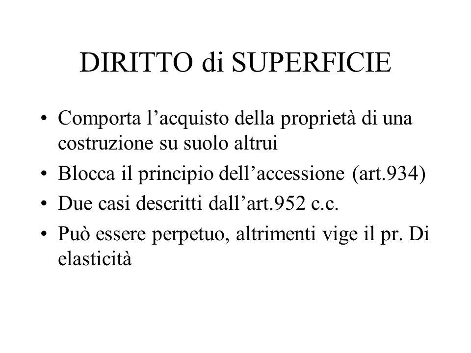 DIRITTO di SUPERFICIE Comporta l'acquisto della proprietà di una costruzione su suolo altrui. Blocca il principio dell'accessione (art.934)