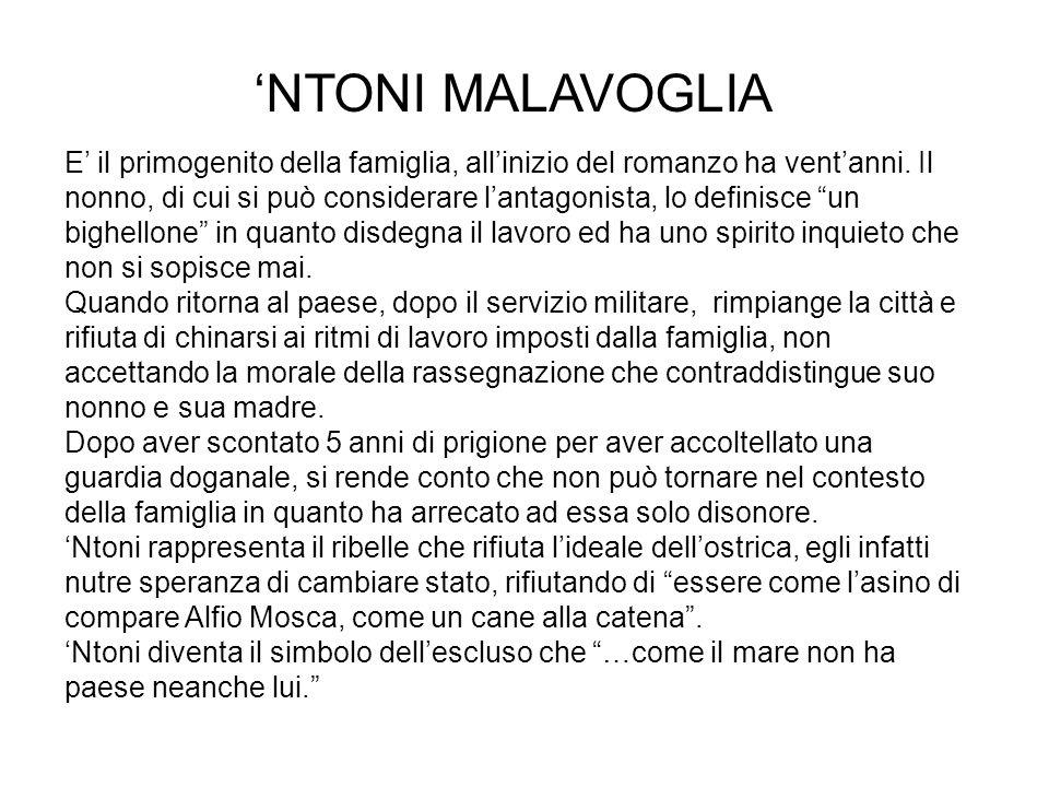 'NTONI MALAVOGLIA