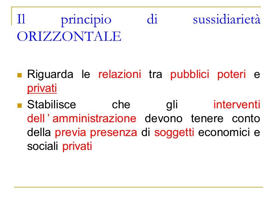 Il principio di sussidiarietà ORIZZONTALE