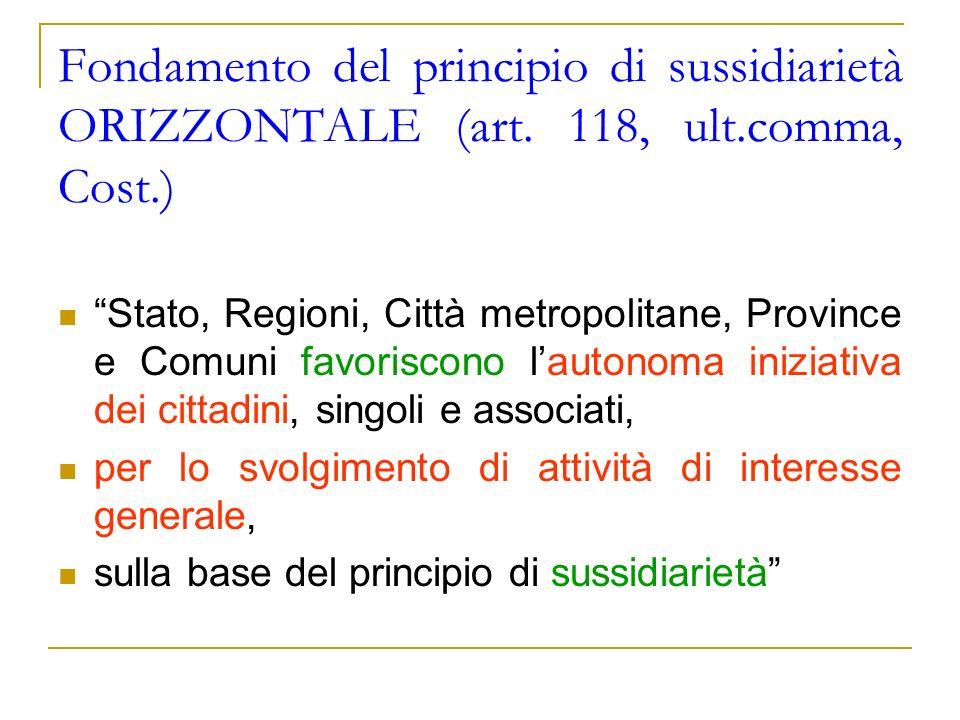 Fondamento del principio di sussidiarietà ORIZZONTALE (art. 118, ult