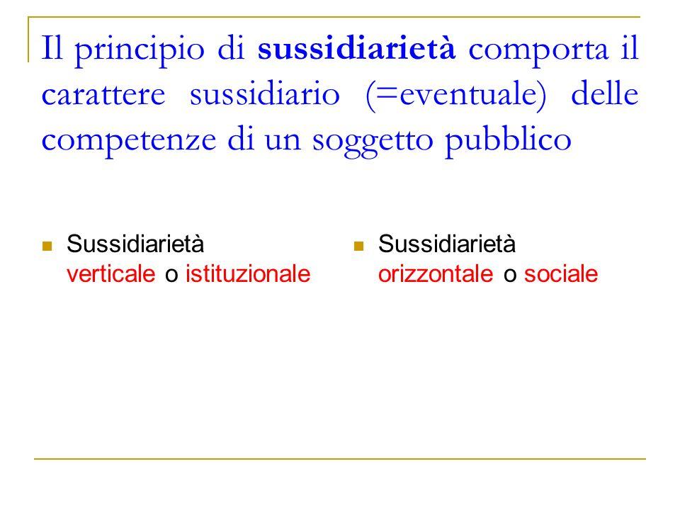 Il principio di sussidiarietà comporta il carattere sussidiario (=eventuale) delle competenze di un soggetto pubblico