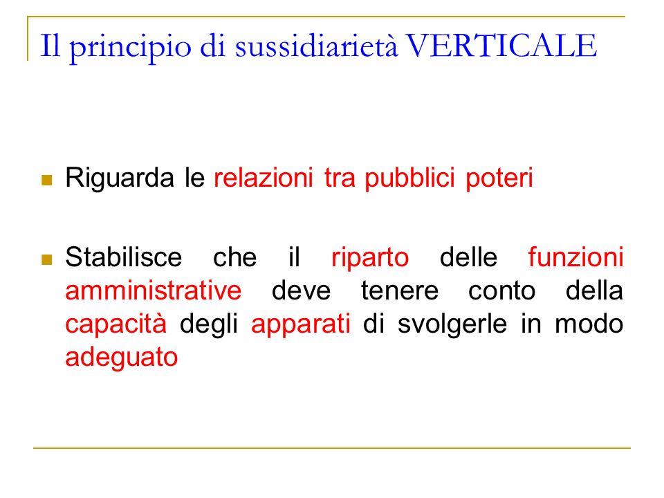 Il principio di sussidiarietà VERTICALE