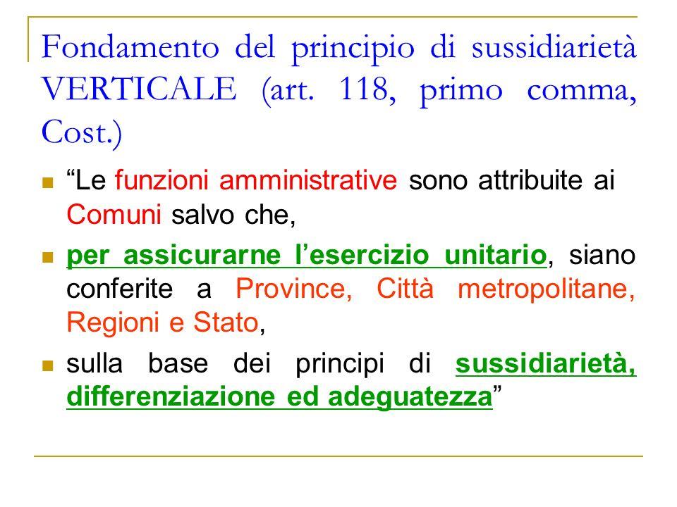 Fondamento del principio di sussidiarietà VERTICALE (art