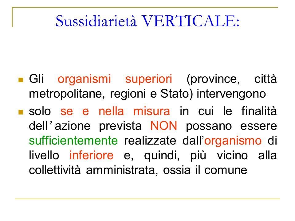 Sussidiarietà VERTICALE: