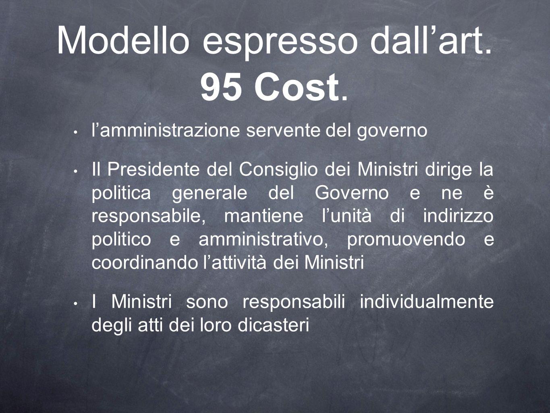 Modello espresso dall'art. 95 Cost.