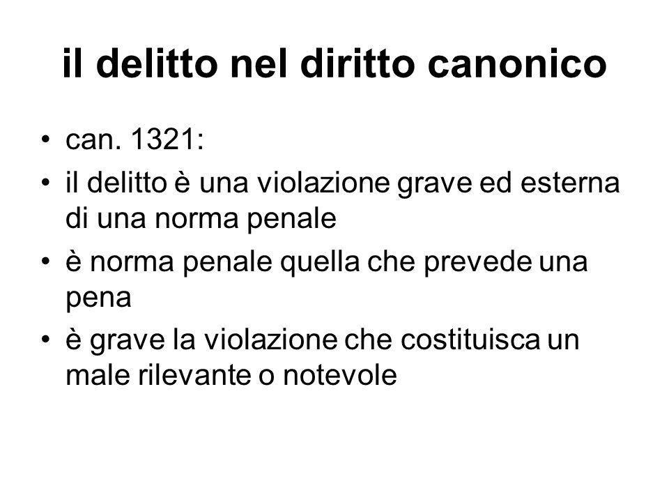 il delitto nel diritto canonico
